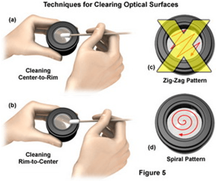 نحوه تمیز کردن لنز میکروسکوپ