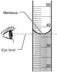 خواندن سطح مایع در لوله آزمایش