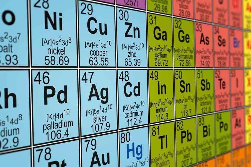 نام عناصر