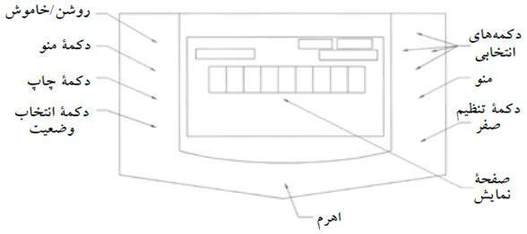 سیستم کنترل ترازوی آنالیتیک
