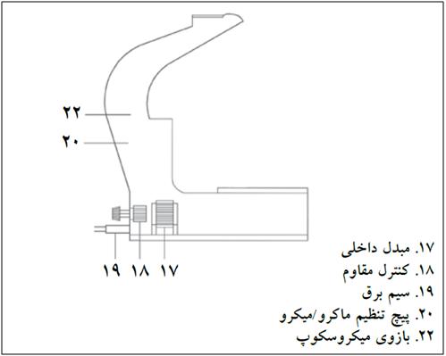 بدنه میکروسکوپ