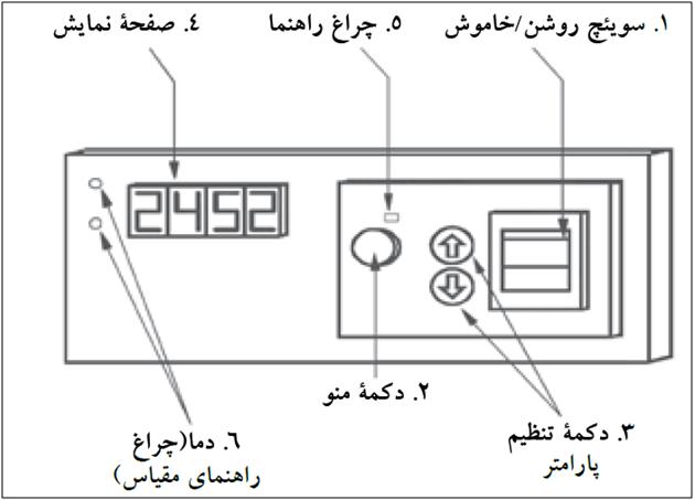 کنترل های حمام آب